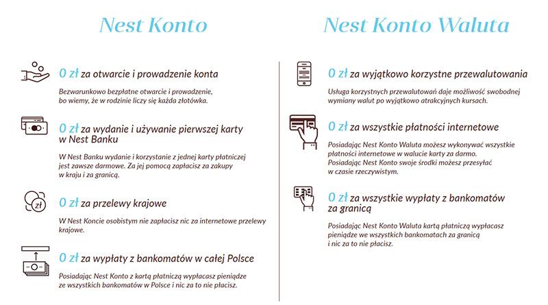 nest-konto-waluta-nest-konto-zwykle