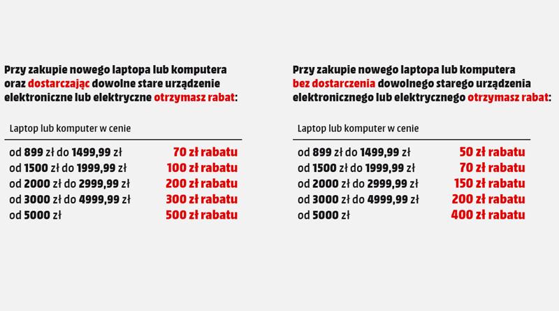 Oferta promocyjna za zakup laptopa lub komputera