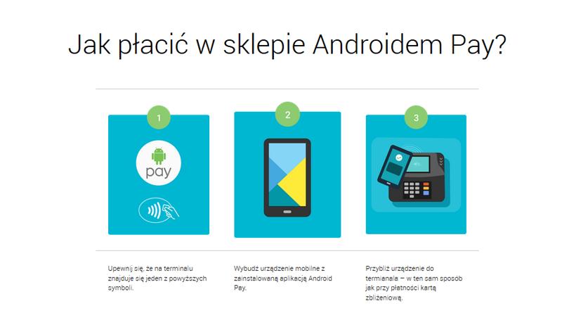 Płatność w sklepie Androidem Pay