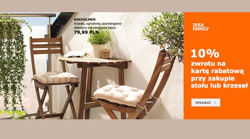 Ikea łowcy Rabatów Promocje Rabaty Konkursy Rankingi