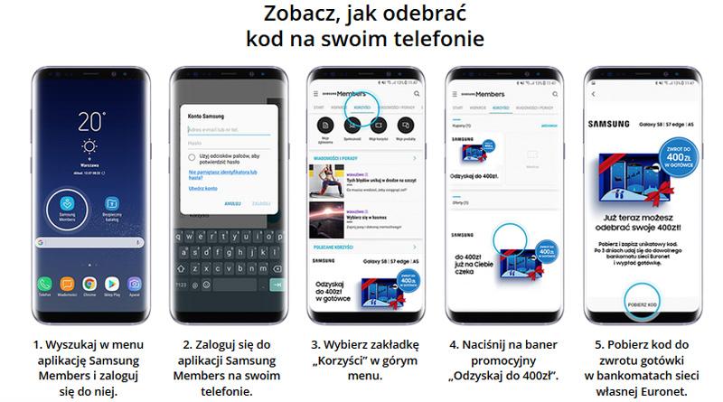 Jak odebrać kod na swoim telefonie
